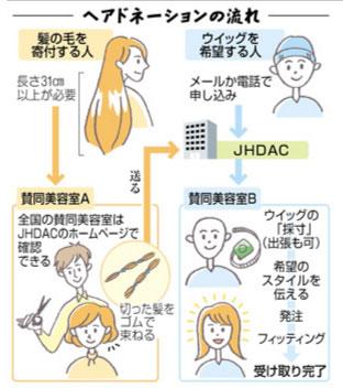 hair_donation.jpg
